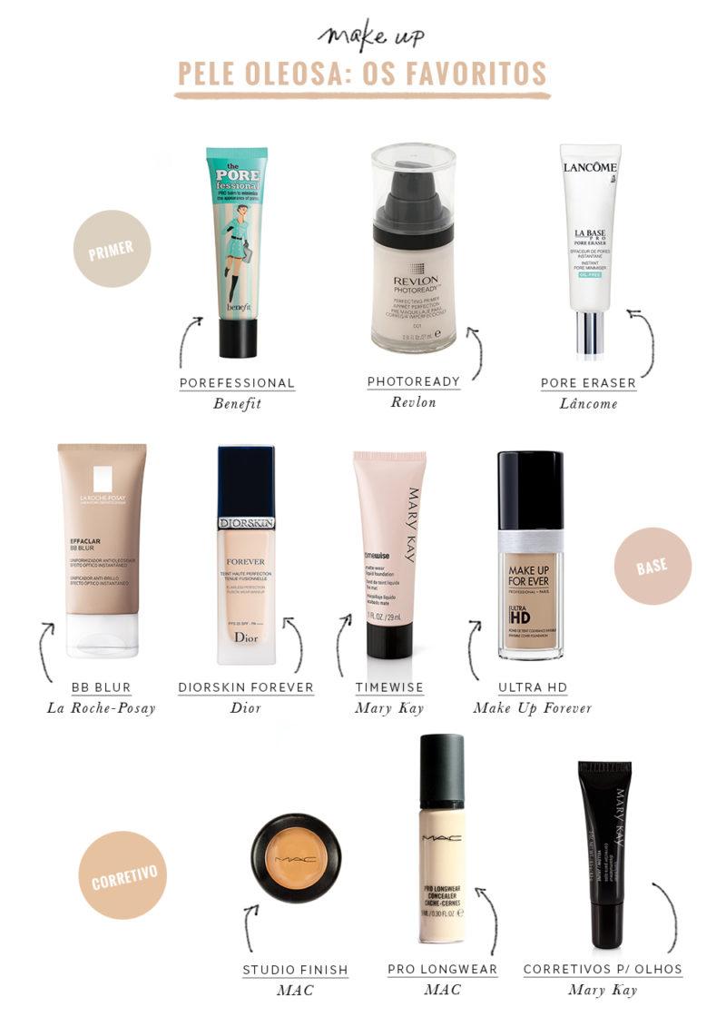 melhores produtos mac para pele oleosa